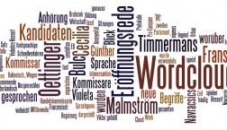 Wordcloud Header